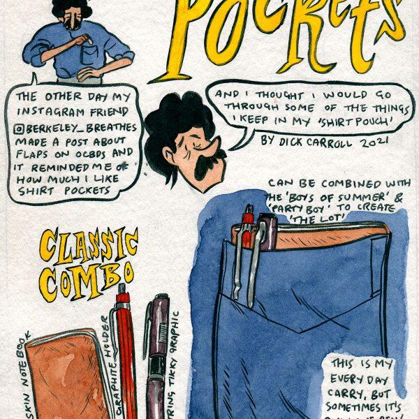 Style & Fashion Drawings: Pockets